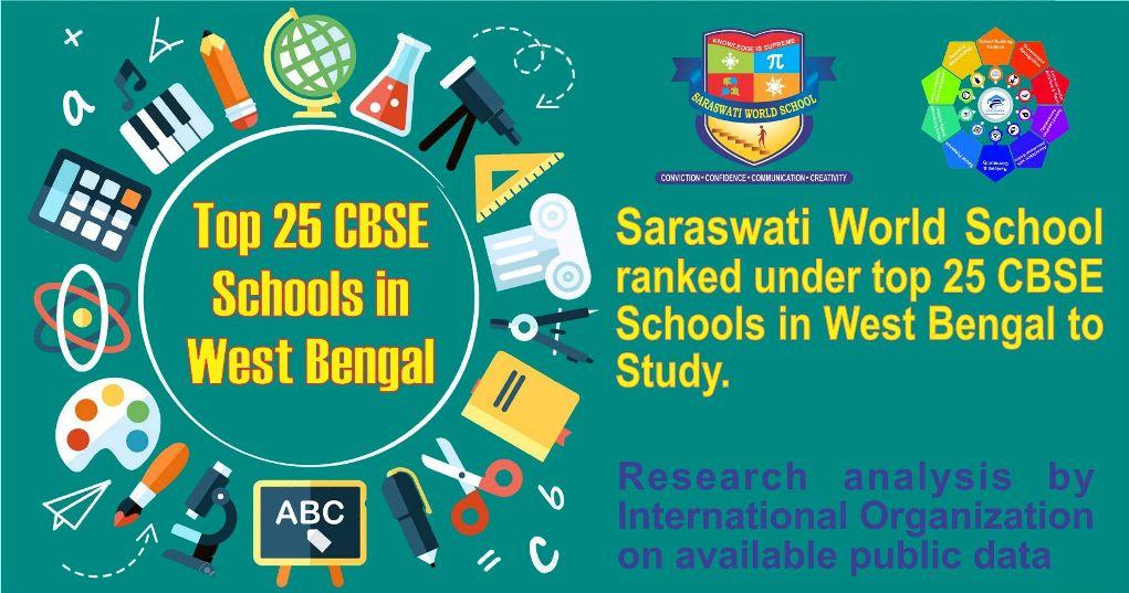 SWS best school
